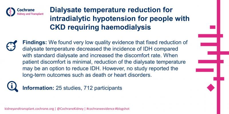 Blogshot Dialysate temperature reduction